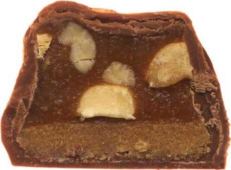 درون شکلات