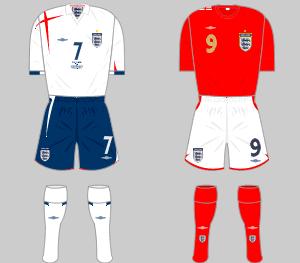 کیت انگلیس جام جهانی 2006 -درخواستی کاربران