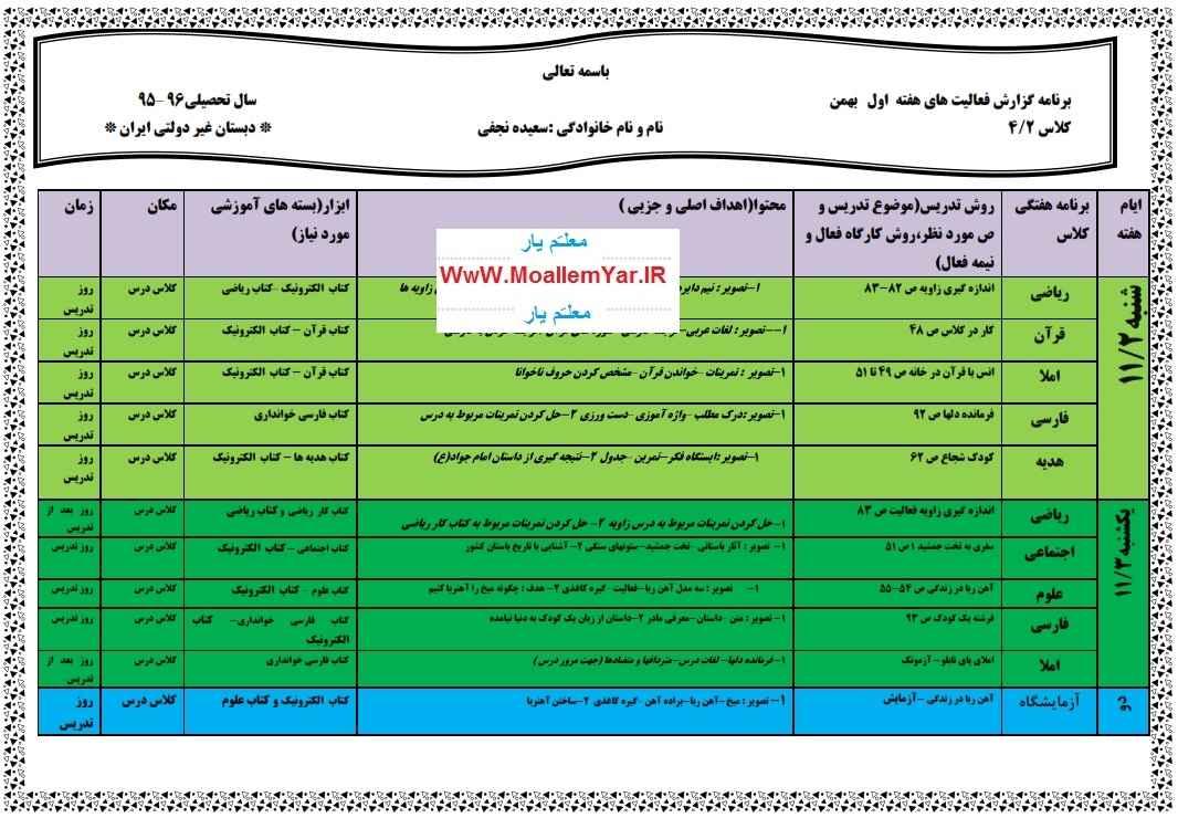 طرح درس هفته اول بهمن 95 پایه چهارم ابتدایی (سرکار خانم سعیده نجفی) | WwW.MoallemYar.IR