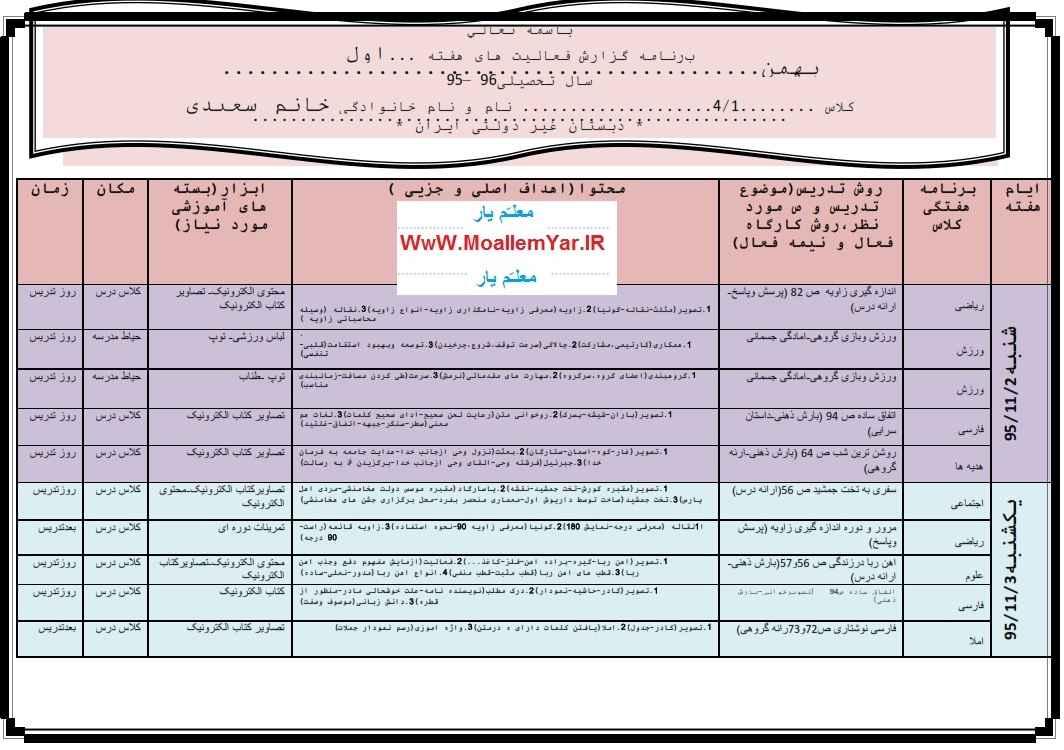طرح درس پایه چهارم ابتدایی (هفته اول بهمن 95) | WwW.MoallemYar.IR