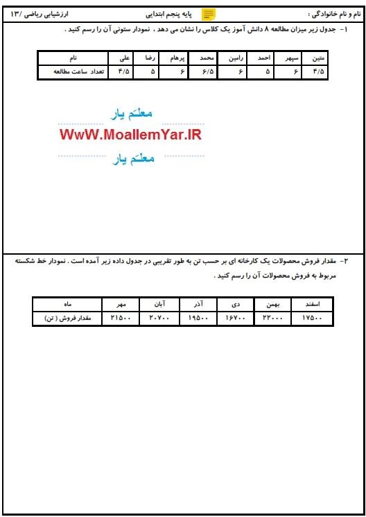 نمونه سوال فصل هفتم ریاضی پنجم ابتدایی (95-96) | WwW.MoallemYar.IR