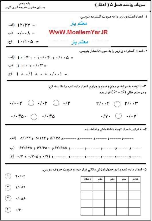 آزمون مداد کاغذی فصل پنجم (عددهای اعشاری) ریاضی پنجم ابتدایی | WwW.MoallemYar.IR