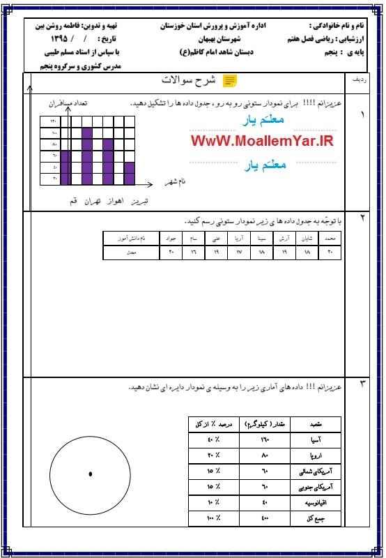 نمونه سوال فصل هفتم ریاضی پنجم ابتدایی (بررسی داده ها) | WwW.MoallemYar.IR