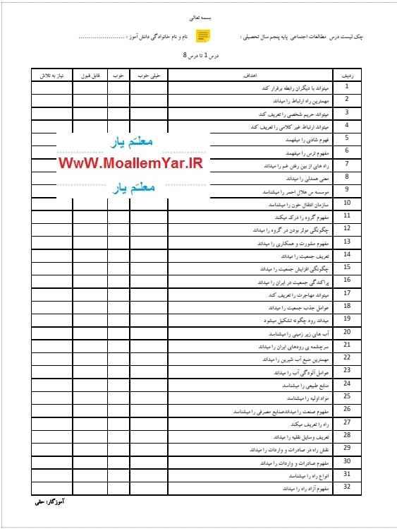 چک لیست درس اول تا هشتم مطالعات اجتماعی پنجم ابتدایی | WwW.MoallemYar.IR