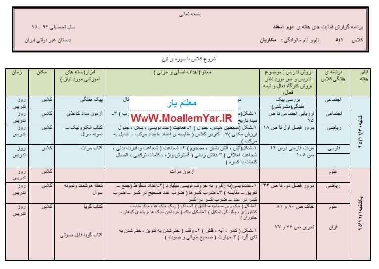 طرح درس پنجم ابتدایی (هفته اول اسفند 95) | WwW.MoallemYar.IR