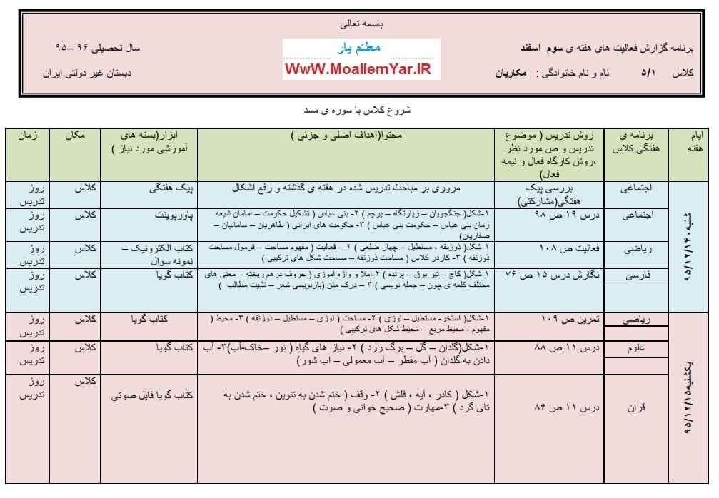 طرح درس هفته سوم اسفند پنجم ابتدایی (لیلا مکاریان) | WwW.MoallemYar.IR