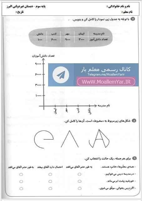 آزمون فصل آمار و احتمال ریاضی سوم ابتدایی (فروردین 96)   WwW.MoallemYar.IR