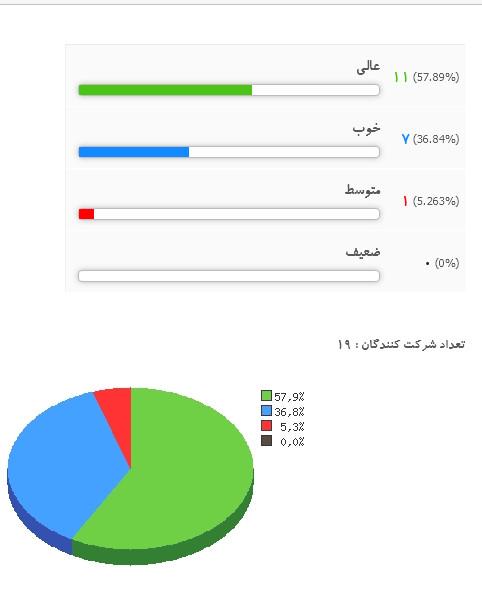 https://rozup.ir/view/2189551/bandicam%202017-05-18%2014-30-28-147.jpg