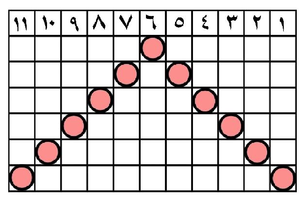 جدول شماره  2  تیرماه 96
