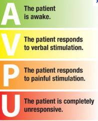 ارزیابی مصدوم به روش AVPU