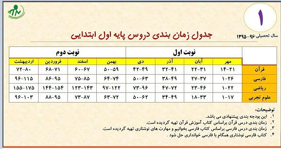 جدول بودجه بندی کلاس اول ابتدایی