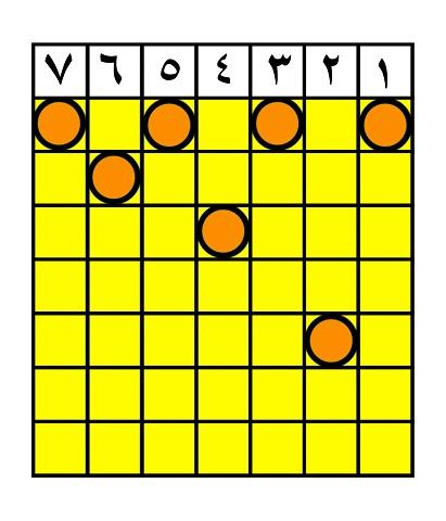 جدول شماره 2 (شهریورماه 96)
