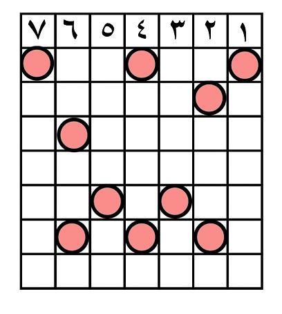 جدول شماره یک (مهرماه 96)