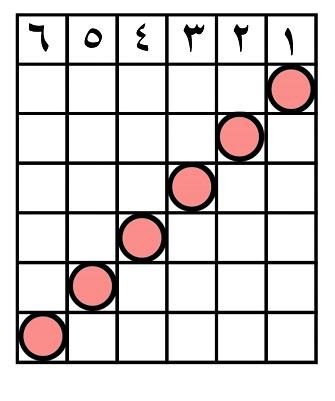 جدول شماره سه (آبان ماه 96)
