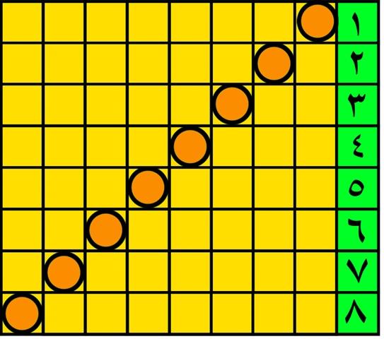 جدول شماره 3، آذرماه 96