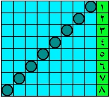 جدول شماره 3، دی ماه 96