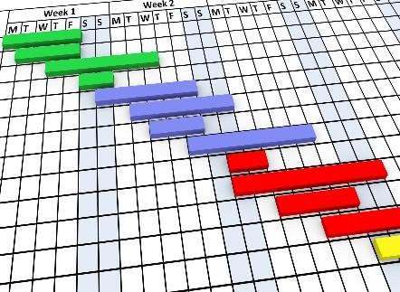 نحوه رسم نمودار گانت در اکسل