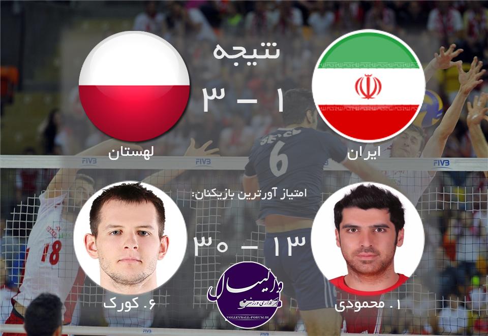 شکست ایران مقابل لهستان