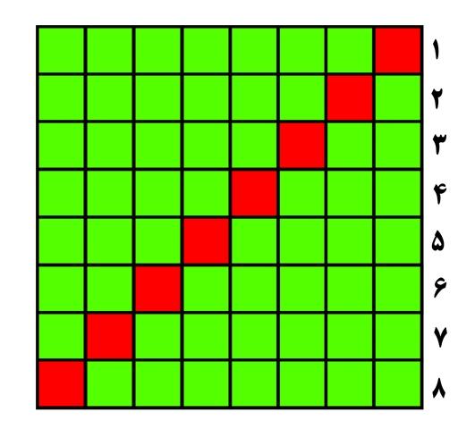 جدول شماره 1 فروردین 97