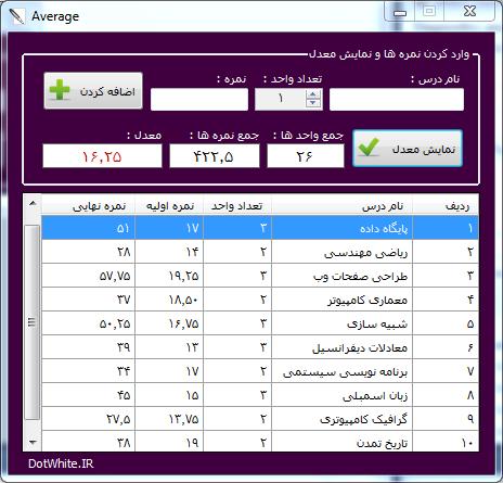 دانلود نرم افزار محاسبه معدل برای کامپیوتر همراه با پروژه به زبان سی شارپ