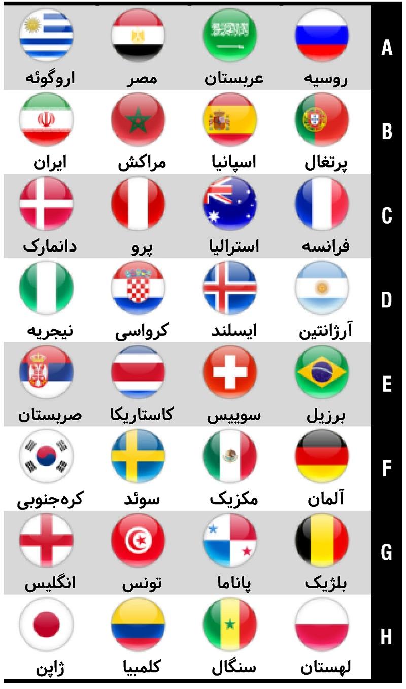 دانلود بازی های جام جهانی2018 روسیه با کیفیت عالی