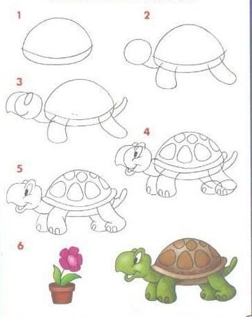 آموزش نقاشی کودک
