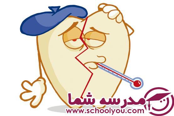 انشا درباره درد دندان صفحه 63 پایه هفتم