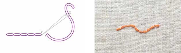 آموزش دوختهای پایه در گلدوزی با دست