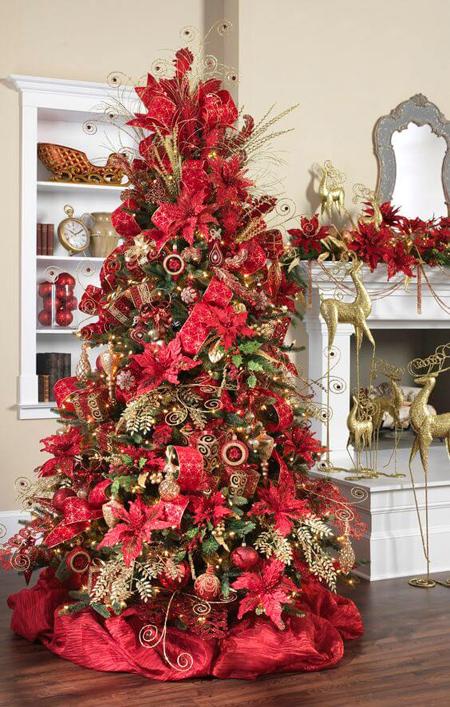 تزیینات درخت کریسمس, مدل درخت کریسمس
