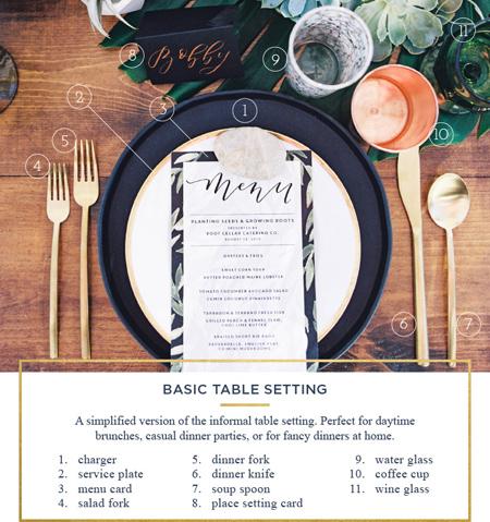 راهنمای چیدن میز غذاخوری, اصول چیدمان ظروف و میز غذاخوری