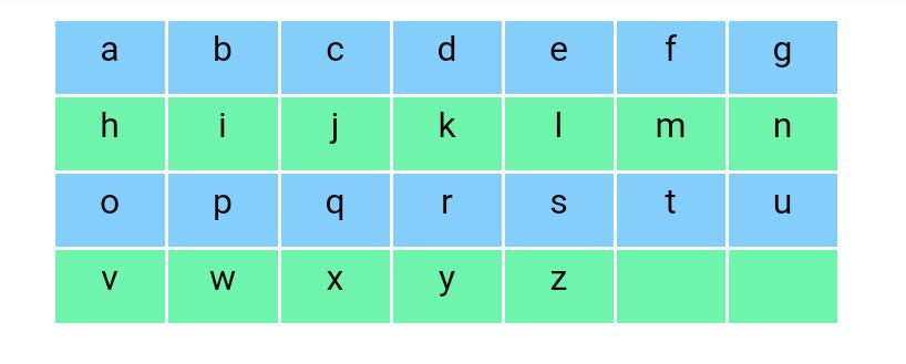 حروف کوچک انگلیسی