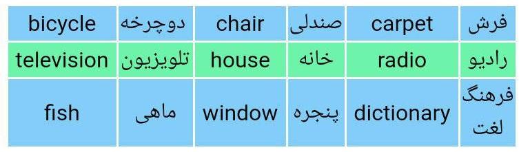 آموزش دستور زبان انگلیسی