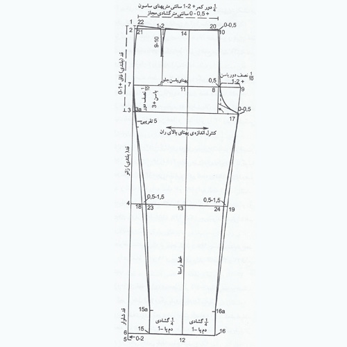 رسم الگوی پایه (اولیه) شلوار معمولی یا کلاسیک
