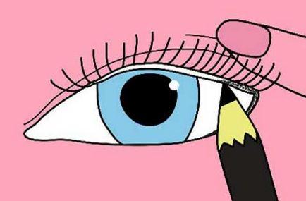 خط چشم نامرئی داخل چشم