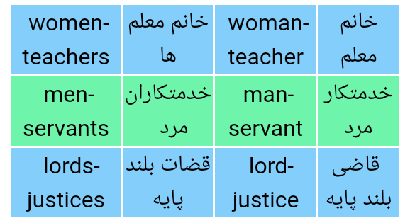 قدم به قدم تا دستور زبان انگلیسی,آموزش انگلیسی