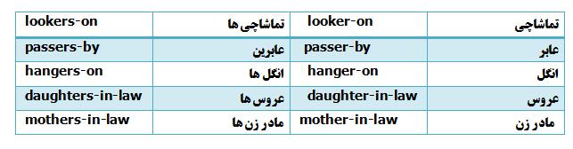 آموزش انگلیسی,روش ساده انگلیسی