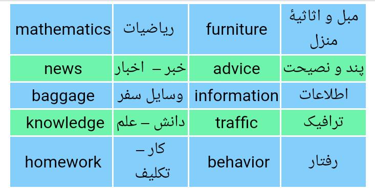 روش های آموزشی,آموزش ساده انگلیسی