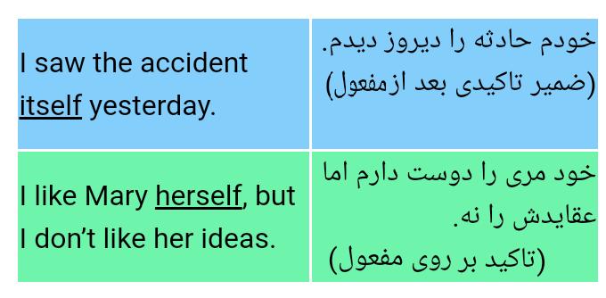 آموزش زبان انگلیسی, تاکید بر روی مفعول