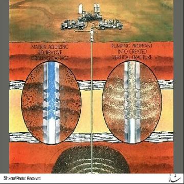 روش های اسید کاری در مهندسی نفت