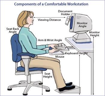 اصول کار با کامپیوتر، ویژگی های صندلی ارگونومیک