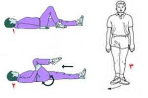 ورزش, کاهش وزن, زانو درد, درمان  زانو درد