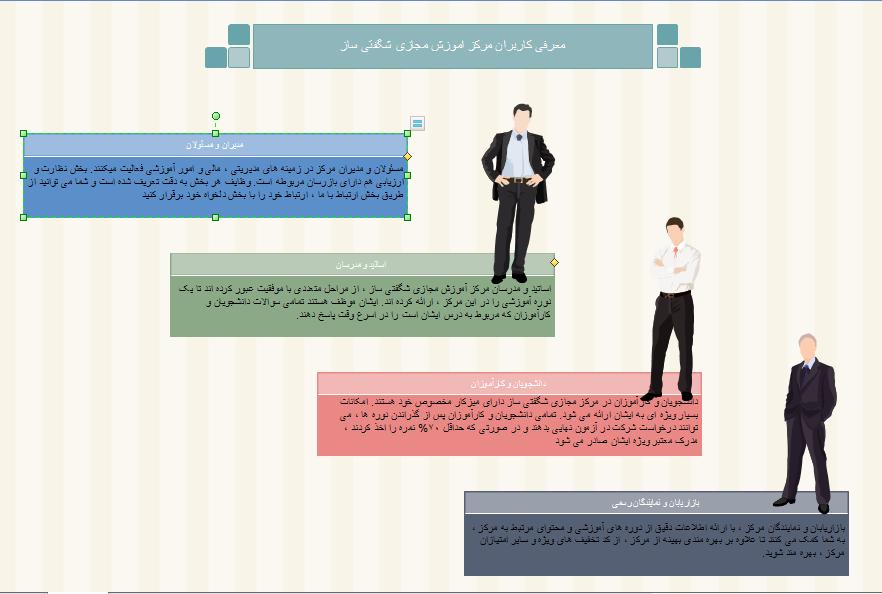 برگزاری دوره منحصر به فرد اشتغال در فضای مجازی توسط استاد محمد امین آراسته