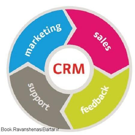 کتاب مدیریت ارتباط مالی با مشتری