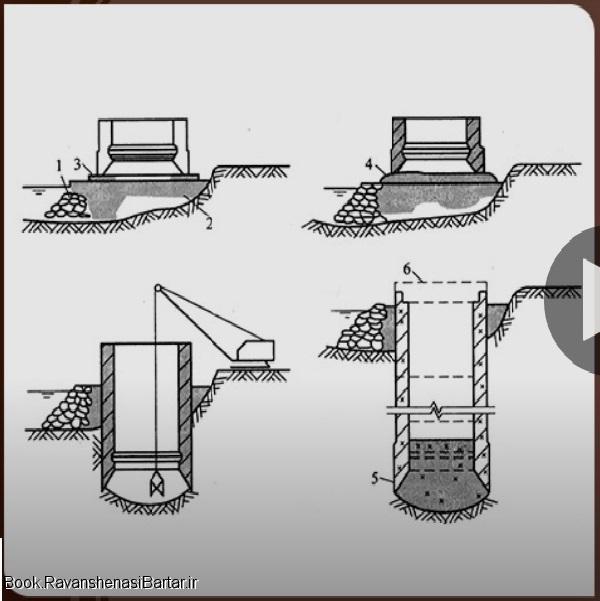 محاسبات مقاوم سازی وتقویت دیوار کانال های باز و حائل و سازه های مشابه