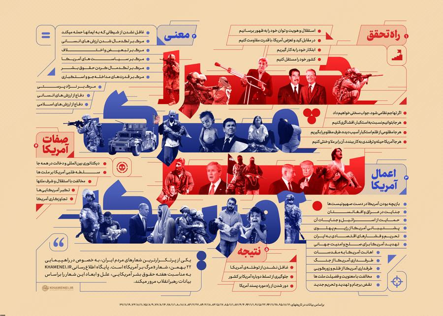 اطلاع نگاشت | چرا مرگ بر آمریکا