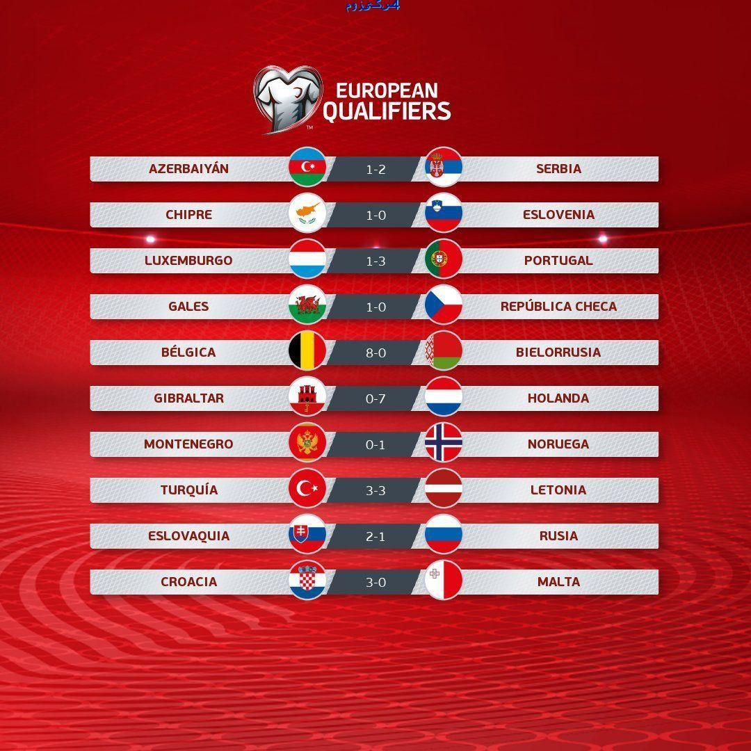 نتايج مقدماتی جام جهانی فوتبال