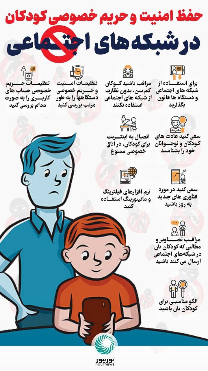 حفظ امنیت و حریم خصوصی کودکان در شبکه ای اجتماعی