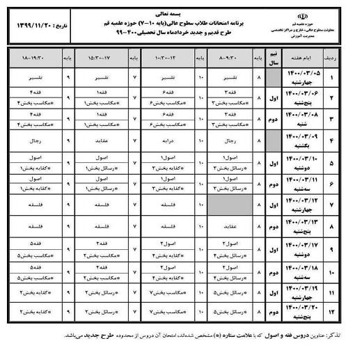 امتحانات طلاب سطوح عالی 1400