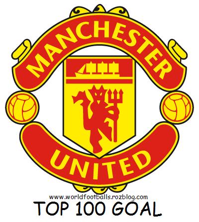 دانلود کلیپ بسیار زیبا از 100 گل برتر تیم منچستر یونایتد در لیگ واروپا