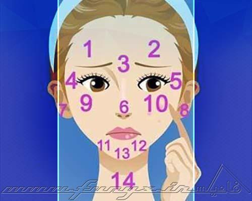 تشخیص ۱۴ بیماری از صورت